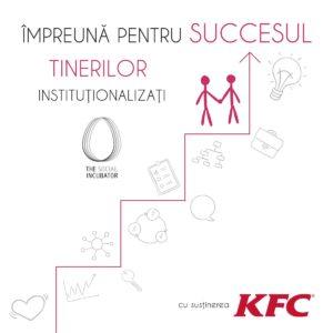 tineri susținuti în procesul de integrare socio-profesională.